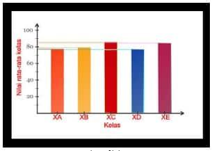 √Contoh Grafik : Pengertian, Jenis, Tujuan dan Fungsinya