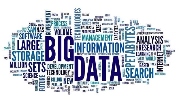 √ Data dan Informasi : Pengertian, Ciri, Fungsi dan Perbedaannya