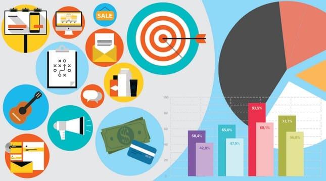 √ Pengertian Pangsa Pasar : Segmentasi, Tujuan, Contoh dan Strateginya