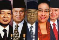 √ Fungsi Presiden : Pengertian, Proses Pemilihan, Tugas, Wewenang, Hak dan Kewajibannya