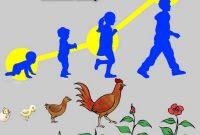 √ Makhluk Hidup : Pengertian, Ciri, Kebutuhan dan Pengelompokan
