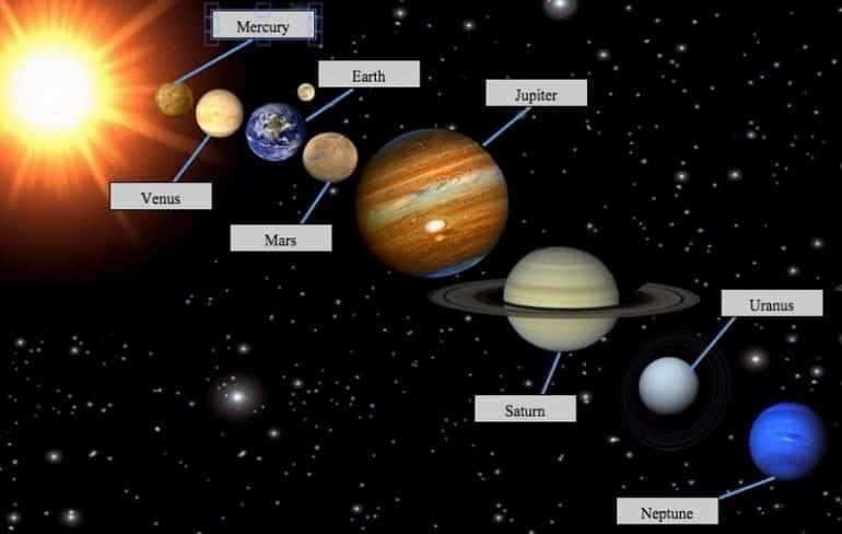 √ Susunan Tata Surya : Pengertian dan Penjelasannya