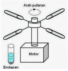 3-contoh-kromatografi