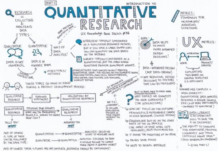 Metode Penelitian Kuantitatif Pengertian Jenis Contoh Lengkap