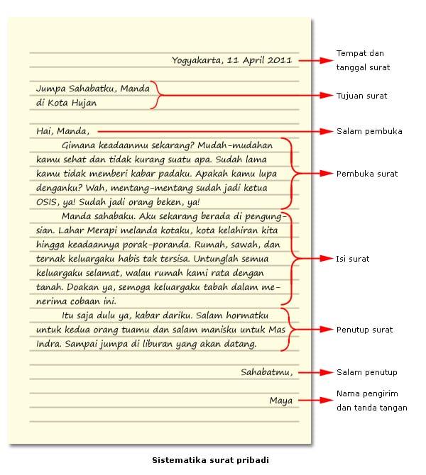 Apa Perbedaan Surat Pribadi Dan Surat Dinas - Rajiman